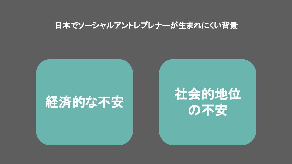 日本でソーシャルアントレプレナーが生まれにくい背景
